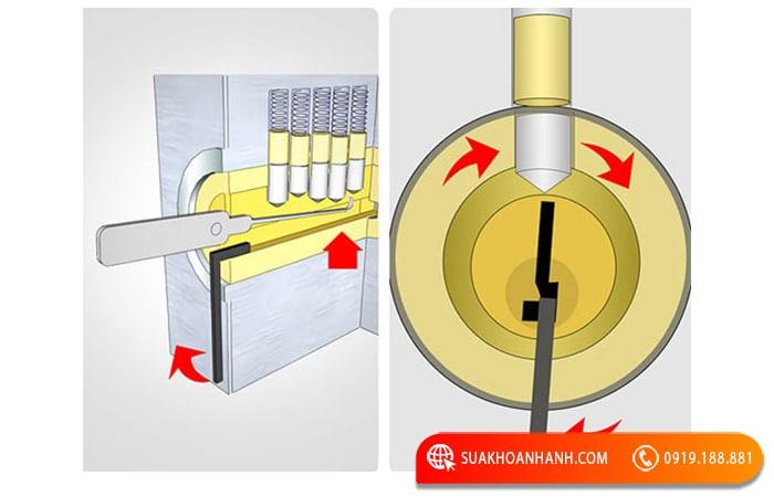 Cách mở khóa tủ gỗ